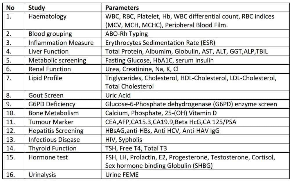 Full Hormonal Blood Profile Anti Aging Amp Regenerative